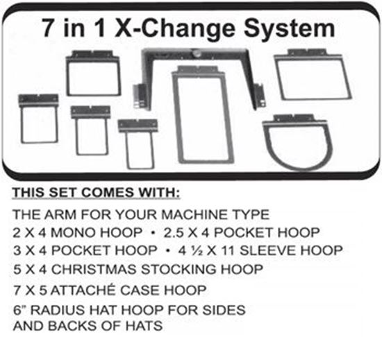 Picture of FastFrames 7-in-1 X-Change System